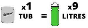 staminade-sports-drink-9litres-value